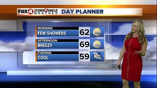 FORECAST: Cool & Cloudy Monday