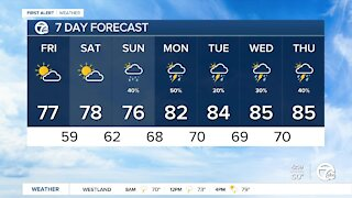 Metro Detroit Weather: Cooler & less humid today