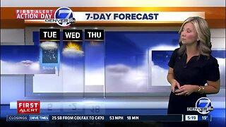 Tuesday Super 7-Day Forecast