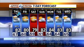Metro Detroit Weather Forecast: Storms tonight after 3 a.m.