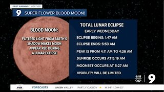Another stretch of dry weather settles over southern Arizona