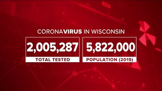 Wisconsin tallies record number of active COVID-19 cases, hospitalizations Wednesday