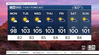 Drier and hotter conditions are back this week