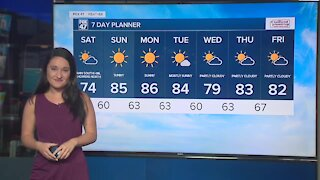 Tonight's Forecast: Isolated rain showers