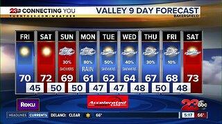 Thursday evening 4/2 forecast