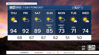 Temperatures continuing to drop in the Valley