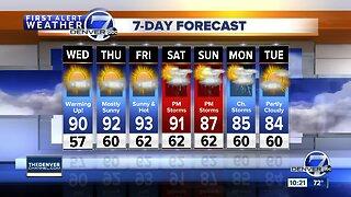 It's finally feeling like summer across Colorado!