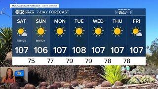 It'll be a warm, breezy weekend across Arizona