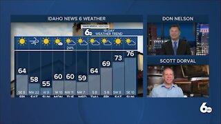 Scott Dorval's Idaho News 6 Forecast - Thursday 4/8/21