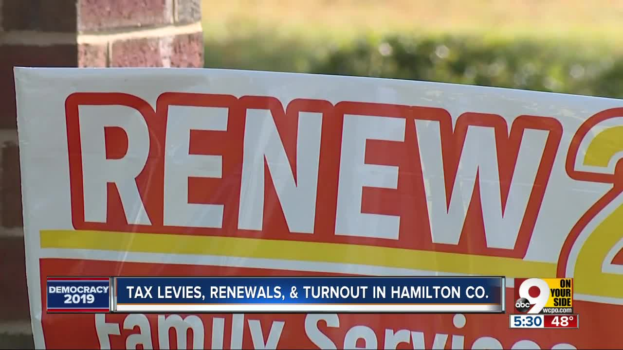 Tax levies, renewals and turnout in Hamilton County