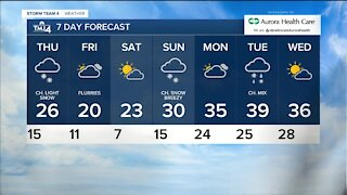 Light snow showers return on Thursday