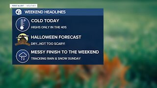 Colder finish to the week