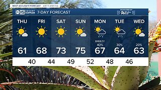 Warmer weather into the weekend