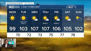 A slight break from the triple digits this weekend