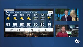 Scott Dorval's Idaho News 6 Forecast - Monday 3/1/21