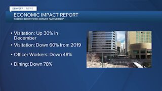 Report: Downtown Denver struggling to rebound during pandemic