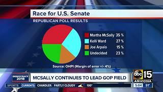 All eyes on Arizona Senate race
