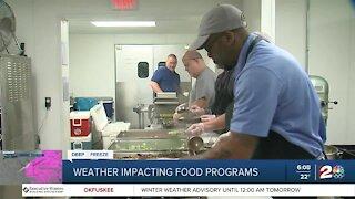 Weather impacting food programs