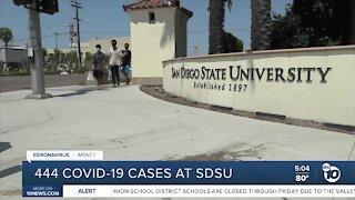 Growing number of virus cases at SDSU