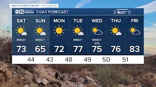 MOST ACCURATE FORECAST: Breezy weekend on tap!