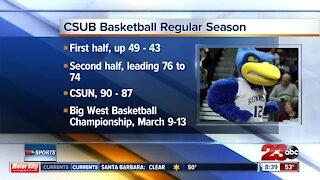 CSUB basketball