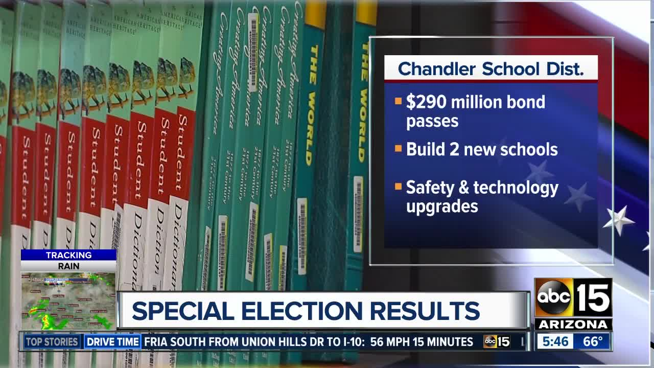 Special election results in Arizona
