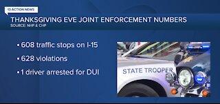 Highway patrol step up Thanksgiving patrols on I-15