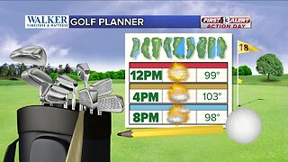 Midday forecast for Sept. 4, 2019