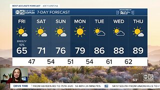 Warmer temperatures this weekend