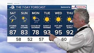 Friday, June 18 evening forecast