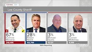 Carmine Marceno remains Lee County Sheriff
