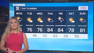 Today's Forecast: Partly cloudy with isolated shower chances