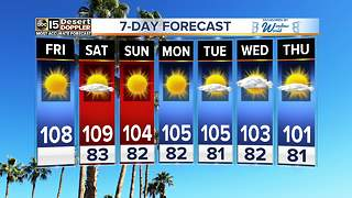 Sizzling weekend ahead for the Valley