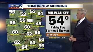Spotty showers possible Tuesday night