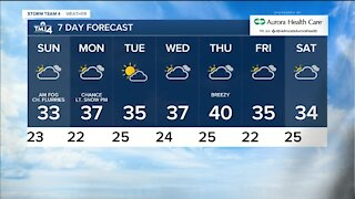 Fog overnight with a chance of flurries on Sunday