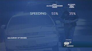 AAA Insurance - DUI