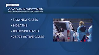 A new record of new COVID-19 cases reported in Wisconsin