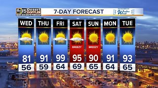 FORECAST UPDATE: Rain tonight, warming through Friday