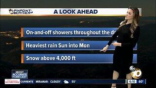 Jennifer's Forecast: Showers Sunday, possible snow on Monday