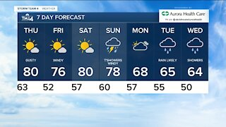 Summer makes a comeback with sunny skies and low 80's