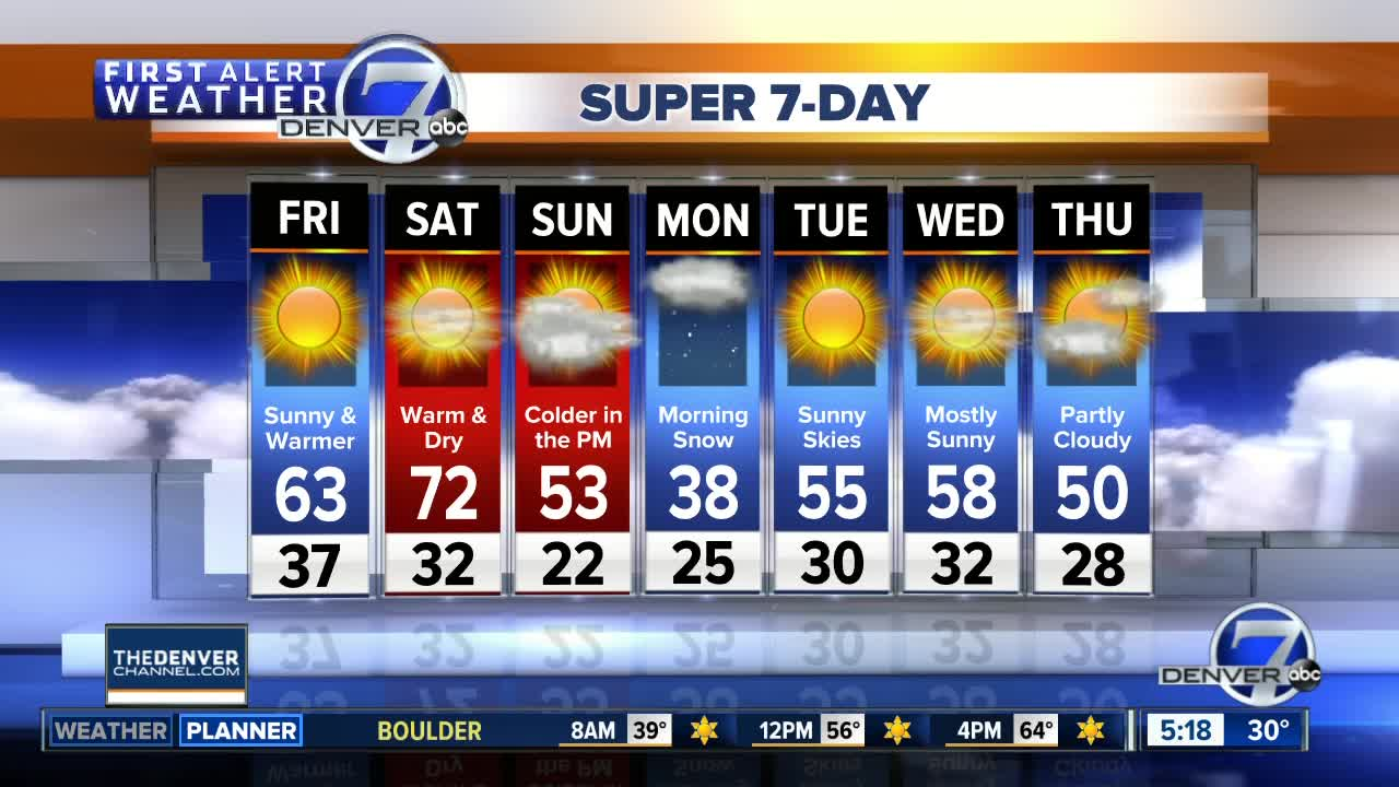 Mild and sunny heading into the weekend