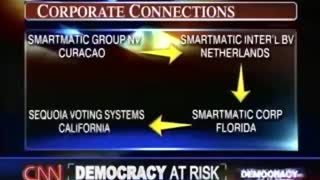 Voting Systems crooked