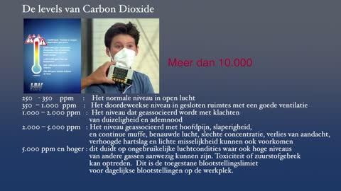 CO2 (carbondioxide) niveau bij maskerdracht - Del Bigtree & zoon -
