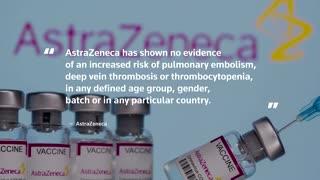 AstraZeneca finds no increased blood clot risk