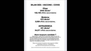 bilan des vaccins COVID