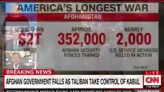 Breaking News About Kabul