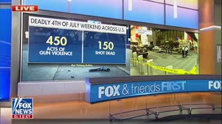 Fourth of July Crime Numbers