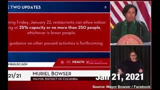 Multiple Democrat Mayors And Governors Ending COVID Restrictions Near Time Of Biden Inauguration