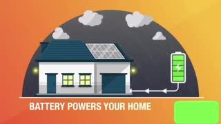 Solar power + battery storage