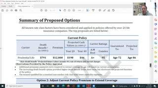 Life Insurance Appraisal Process